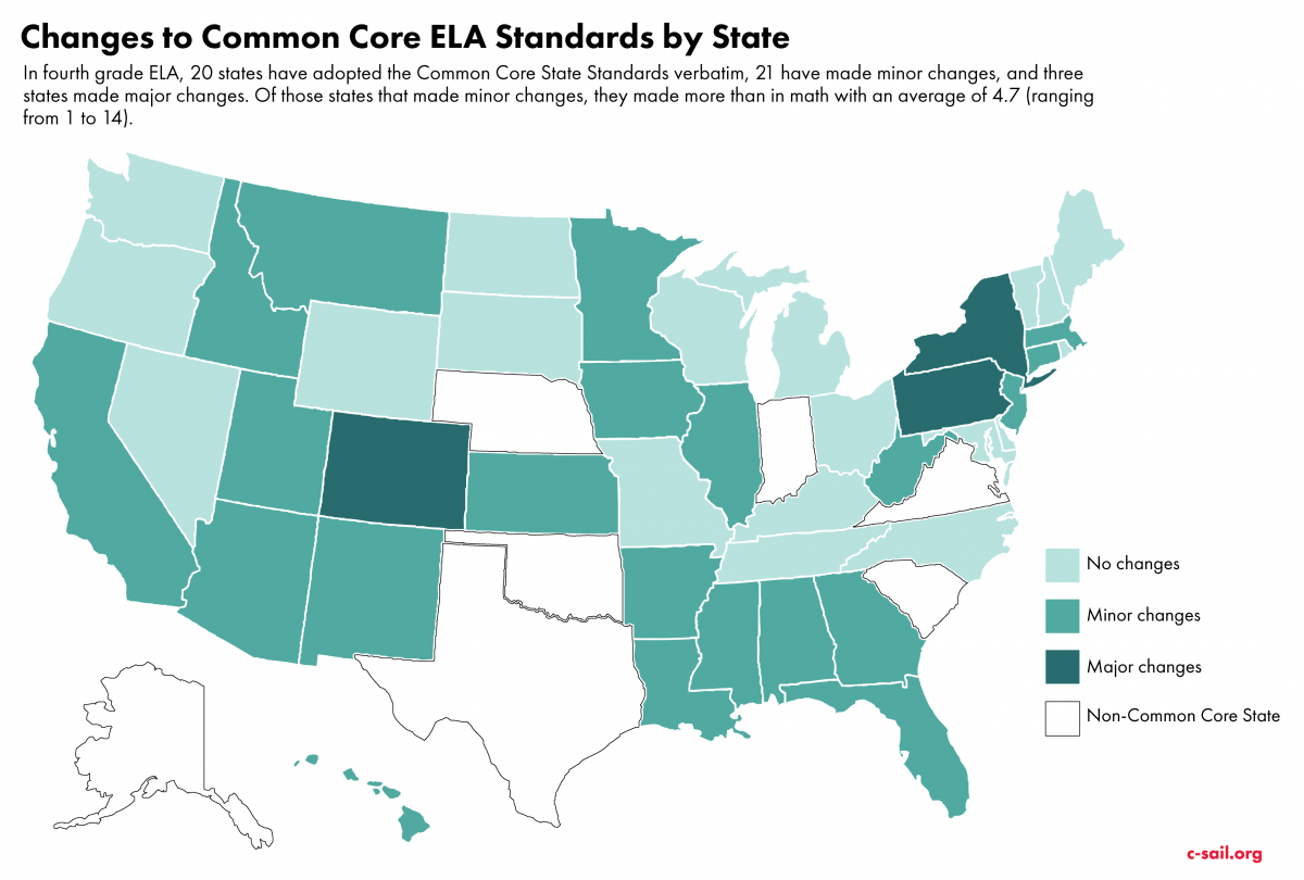 C Sail Just How Common Are The Standards In Common Core States